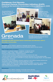Grenada CP4I