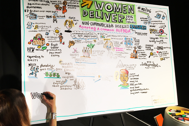 Women Deliver 2016 Session illustrator