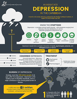 An Insight into Depression in the Caribbean - Infographic