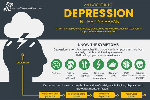 An Insight into Depression in the Caribbean