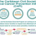 Cervical Cancer Prevention Initiative (C4PI)