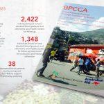 Blood Pressure Control Through Community Action