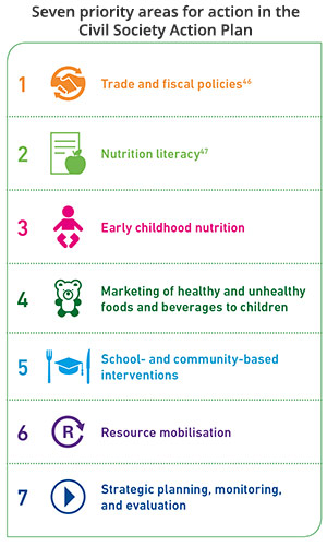 teachers role in addressing preventing obesity 2018-4-12  parents and carers can take an active role in helping their children to  overweight and obesity often start during the  obesity in children - management.