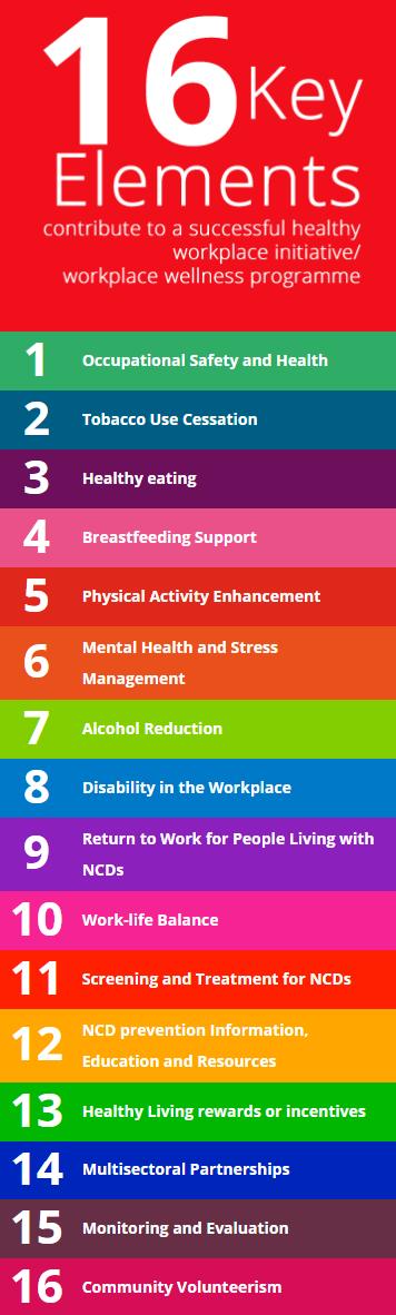 16 Key Elements