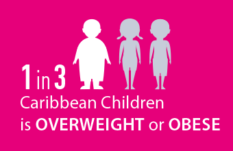1 in 3 Caribbean Children is Overweight or Obese