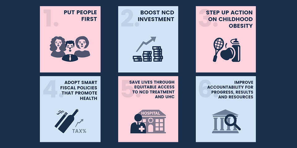 NCD Alliance UNHLM/NCDs Campaign Priorities
