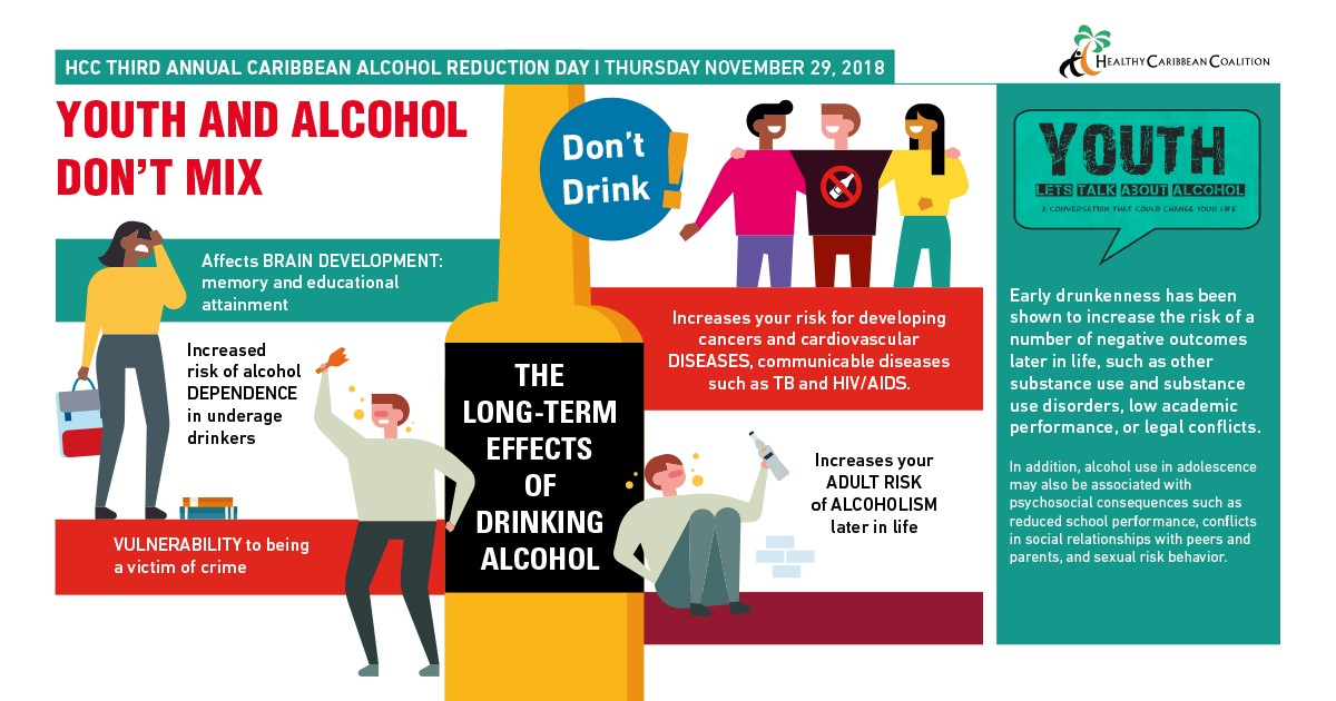 CARD 2018 Youth and alcohol don't mix