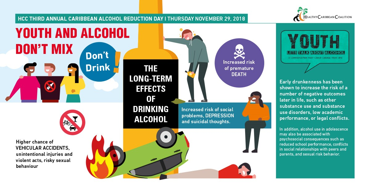CARD 2018 Long term effects of drinking alcohol