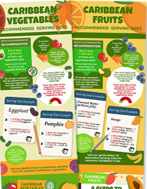 Caribbean Fruit and Vegetables Infographics