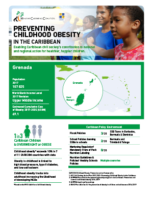 Grenada obesity fact sheets