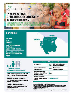 Suriname obesity fact sheets