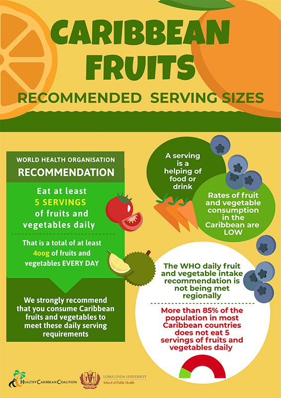 Caribbean Fruits and Vegetables Infographics - Healthy Caribbean