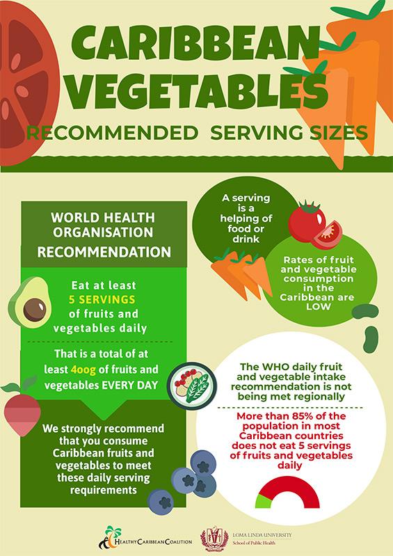 Caribbean Vegetables