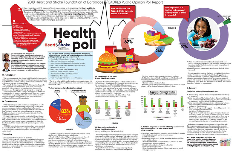Health Poll Barbados Today
