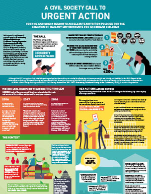 Call to Urgent Action - Infographics and Social Media Visuals