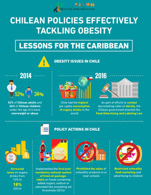 Chilean Policies Effectively Tackling Obesity - Lessons for the Caribbean Fact Sheets