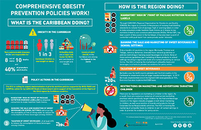 Chilean policies are effectively tackling obesity