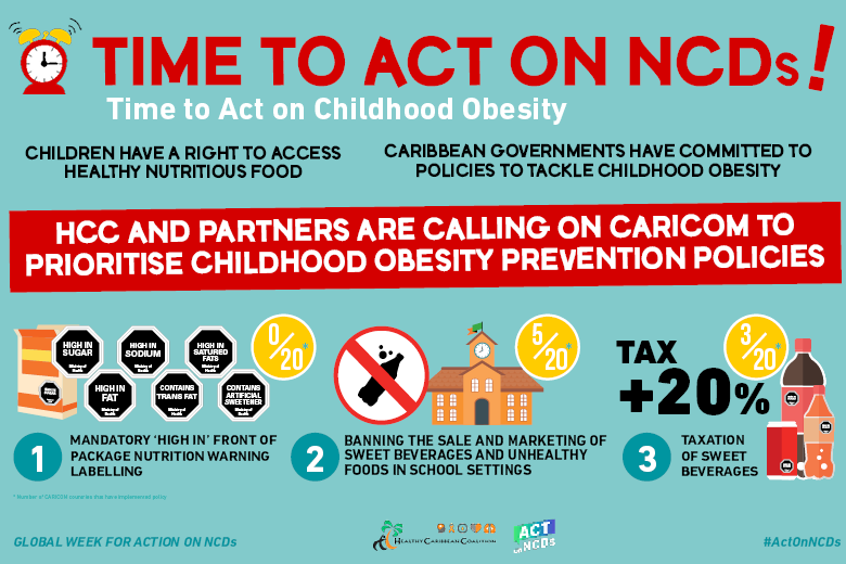 Time to Act on NCDs